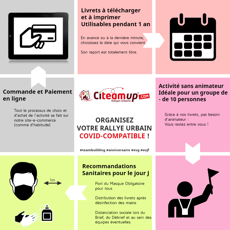 Recommandtions Sanitaires Gestes Barrière Covid-19 Rallyes Urbains Citeamup